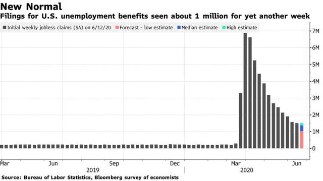 Bloomberg: IMF tiếp tục dự báo những bức tranh đổ nát cho kinh tế toàn cầu - Ảnh 1.
