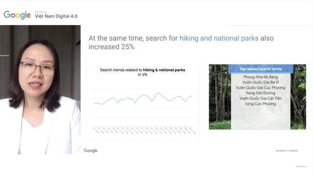 Các từ khoá du lịch biển tại Việt Nam trên Google tăng gấp 2 lần so với trước đại dịch: Top 10 tìm kiếm không thấy Đà Nẵng - Ảnh 4.
