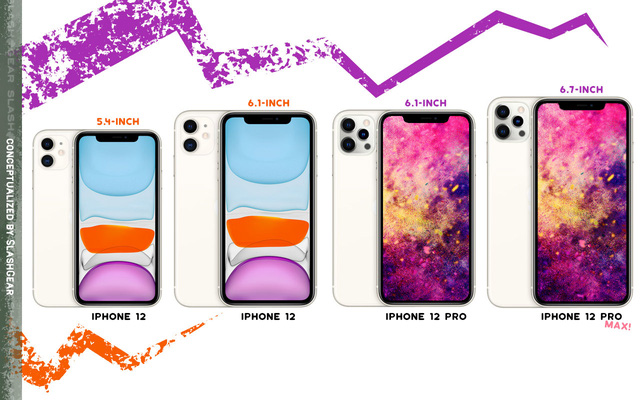 iPhone 12 lộ cấu hình giá bán cao nhất 1.400 USD - Ảnh 1.