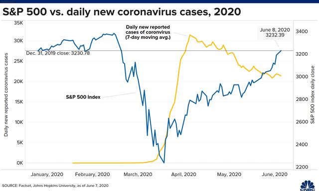 Dow Jones futures giảm hơn 300 điểm - Ảnh 1.