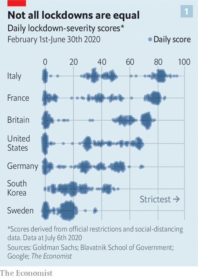 Mở cửa trở lại nền kinh tế, những dữ liệu này cho thấy nền kinh tế nào sẽ rơi vào suy thoái - Ảnh 1.