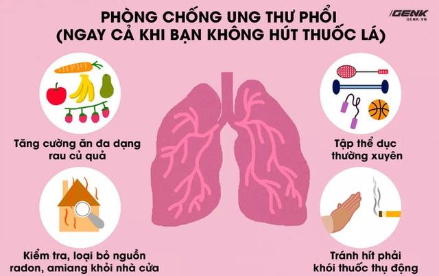 Tại sao không hút thuốc lá vẫn mắc ung thư phổi? Hóa ra đó là một dạng ung thư khác - Ảnh 2.