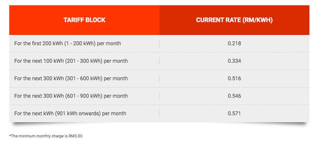 Các quốc gia trên thế giới tính giá điện như thế nào? - Ảnh 8.