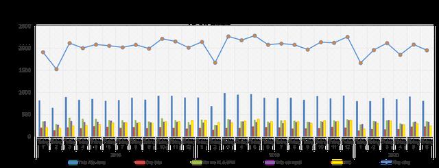Sản xuất và bán hàng ngành thép giảm mạnh trong nửa đầu năm 2020 - Ảnh 1.