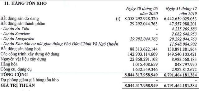 Đất Xanh (DXG): Quý 2 lỗ ròng 29 tỷ dù LNTT vẫn đạt hơn 105 tỷ đồng - Ảnh 2.