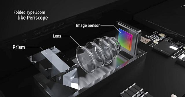 iPhone có thể được trang bị ống kính tiềm vọng đặc biệt vào năm 2022 - Ảnh 1.