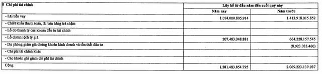 EVNGenco 3 (PGV): LNST quý 2 đạt hơn 1.100 tỷ đồng - Ảnh 1.