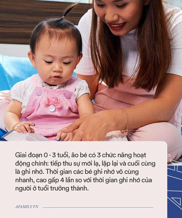 Nghiên cứu của Đại học Harvard: Có 3 giai đoạn phát triển trí não đỉnh cao của trẻ, cha mẹ không nên bỏ lỡ - Ảnh 2.