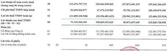 Masan MEATLife (MML): Giá heo hơi mua ngoài tăng kéo lùi LNTT về 158 tỷ đồng, kỳ vọng nửa cuối năm giá sẽ bình ổn khi tổng đàn tăng 30% - Ảnh 2.