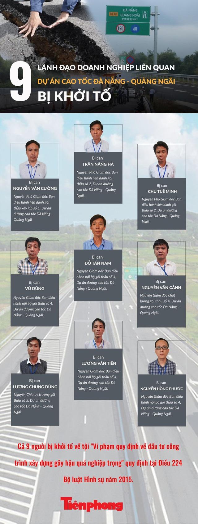 9 lãnh đạo doanh nghiệp liên quan đến cao tốc Đà Nẵng - Quảng Ngãi vừa bị khởi tố là ai? - Ảnh 1.