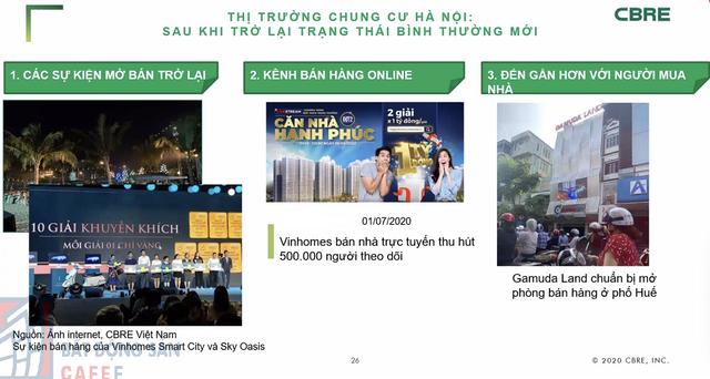 [Chart] Toàn cảnh thị trường căn hộ chung cư Hà Nội 6 tháng đầu năm, triển vọng tăng giá nửa cuối năm - Ảnh 1.