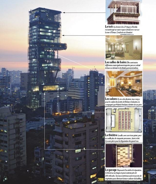 Chiêm ngưỡng siêu biệt thự ở Mumbai của tỷ phú giàu nhất châu Á - Ảnh 10.