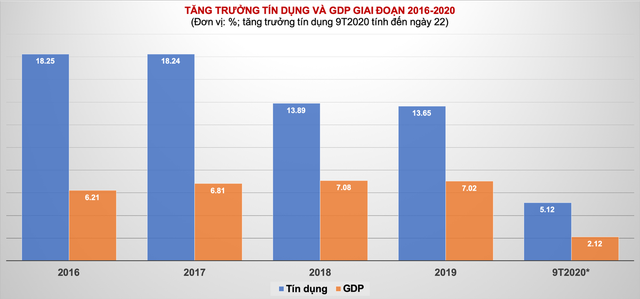 Đích đến 2016-2020: Điểm sáng tăng trưởng - Ảnh 2.