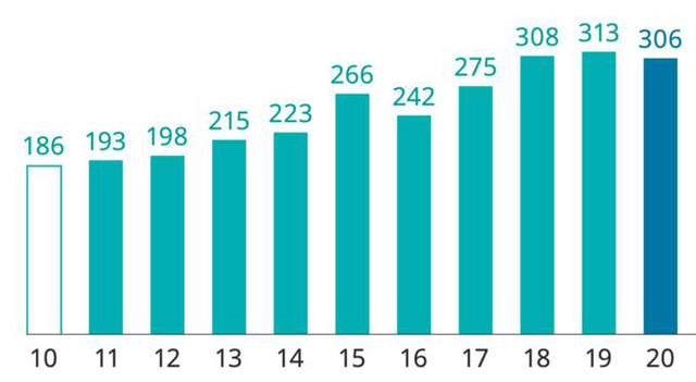 Temasek – Quỹ đầu tư hàng đầu khu vực với hàng tỷ USD rót vào VinHomes, VNG và thị trường bất động sản Việt Nam - Ảnh 4.