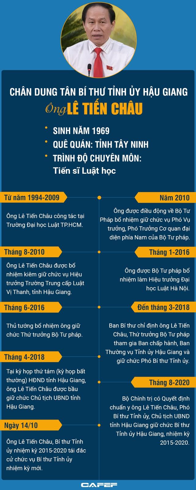 [Infographic]: Chân dung tân Bí thư Tỉnh ủy Hậu Giang Lê Tiến Châu - Ảnh 1.