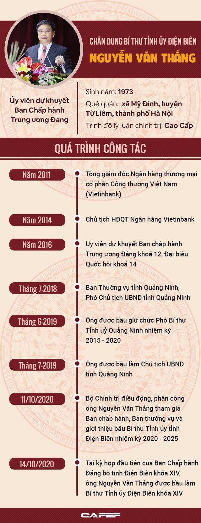 [Infographic]: Chân dung tân Bí thư Tỉnh ủy Điện Biên Nguyễn Văn Thắng  - Ảnh 1.
