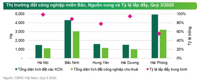 """Hà Nội sẽ trở thành """"tâm điểm đầu tư mới"""" - Ảnh 1."""