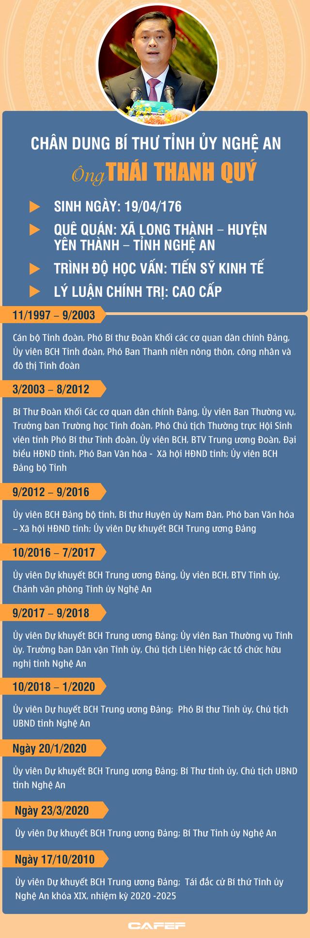 [Infographic]: Chân dung Bí thư Tỉnh ủy Nghệ An Thái Thanh Quý  - Ảnh 1.