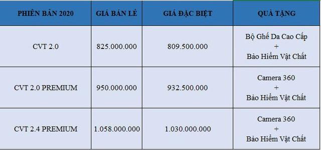 Mở màn tháng 10, ô tô 5+2 chỗ của hãng xe Nhật giảm đậm tay 160 triệu đồng tại Việt Nam - Ảnh 2.