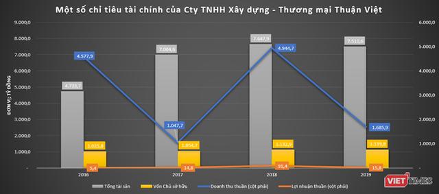 """Dubai Việt Nam: Các """"tay chơi kín tiếng ở siêu dự án 14.600 tỉ đồng - Ảnh 3."""