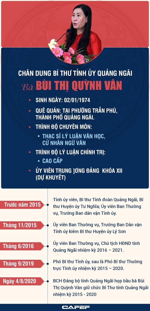 [Infographic]: Chân dung Bí thư Tỉnh ủy Quảng Ngãi Bùi Thị Quỳnh Vân - Ảnh 1.