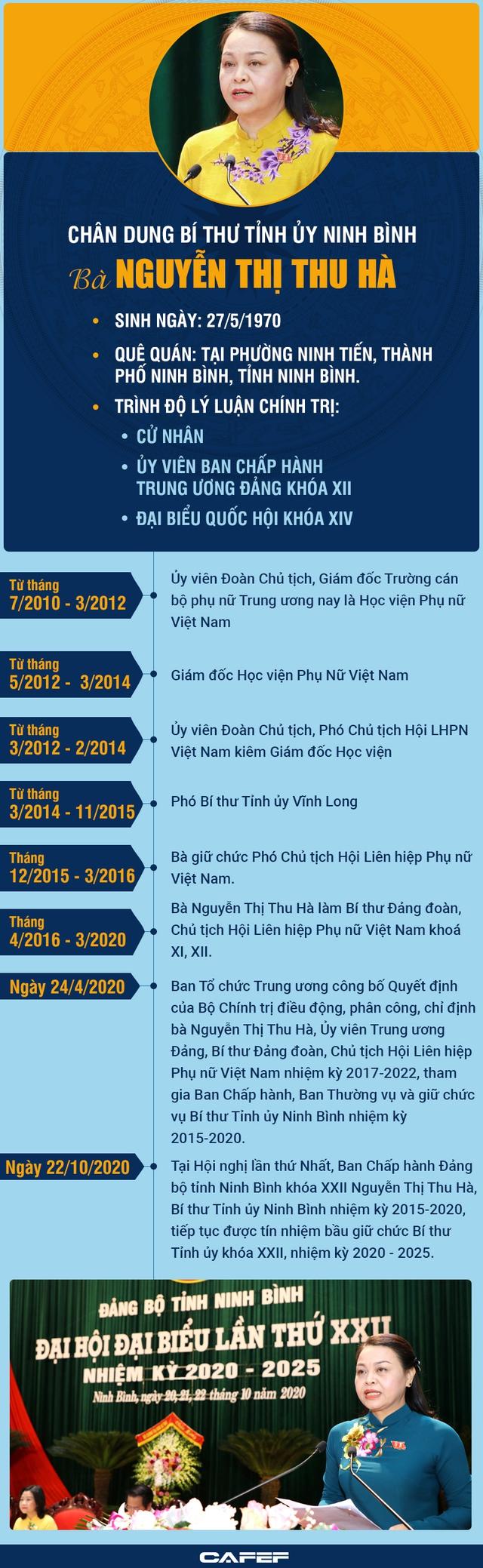 [Infographic]: Chân dung Bí thư Tỉnh uỷ Ninh Bình Nguyễn Thị Thu Hà  - Ảnh 1.