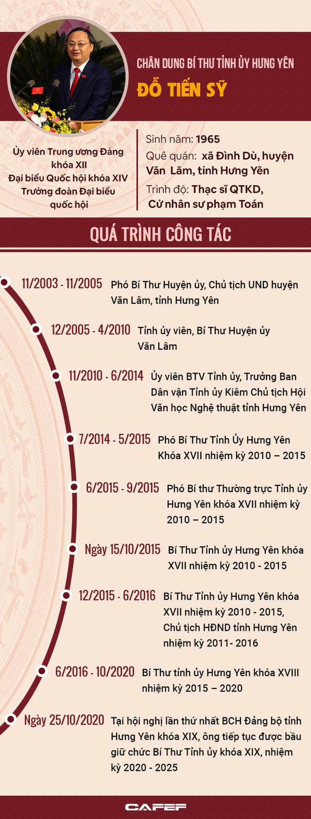 Infographic: Chân dung Bí thư Tỉnh ủy Hưng Yên Đỗ Tiến Sỹ - Ảnh 1.