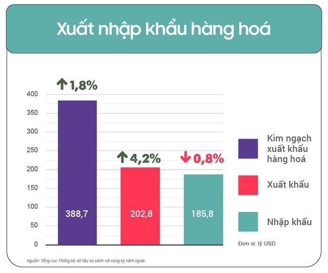Ông Nguyễn Đình Cung: Nâng cấp mức độ phát triển kinh tế thị trường, tăng trưởng 9-10% không phải là thách thức với Việt Nam - Ảnh 2.