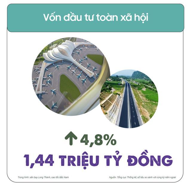 Ông Nguyễn Đình Cung: Nâng cấp mức độ phát triển kinh tế thị trường, tăng trưởng 9-10% không phải là thách thức với Việt Nam - Ảnh 3.