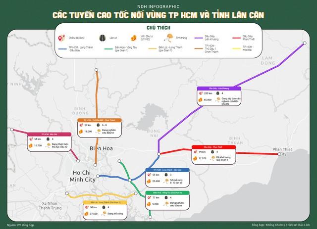 Các tuyến cao tốc nối vùng TP HCM và tỉnh lân cận - Ảnh 1.