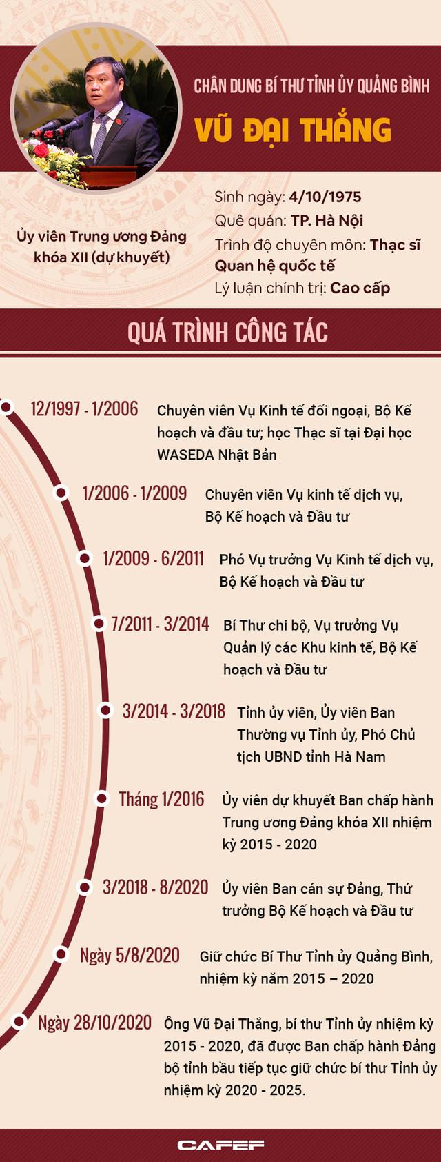 Infographic: Chân dung Bí thư Tỉnh ủy Quảng Bình Vũ Đại Thắng - Ảnh 1.