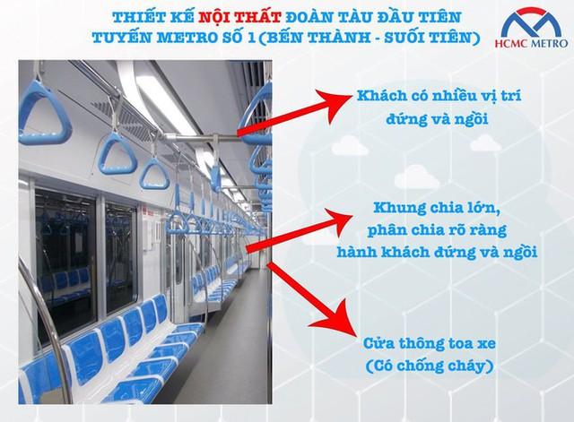 Cận cảnh đoàn tàu metro Bến Thành – Suối Tiên sắp cập cảng TP.HCM - Ảnh 4.