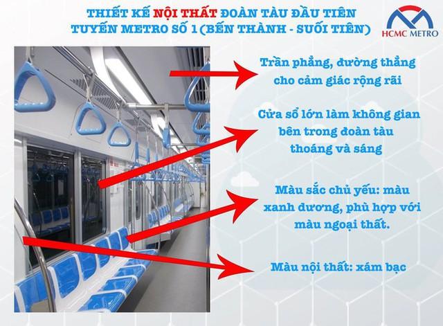 Cận cảnh đoàn tàu metro Bến Thành – Suối Tiên sắp cập cảng TP.HCM - Ảnh 5.