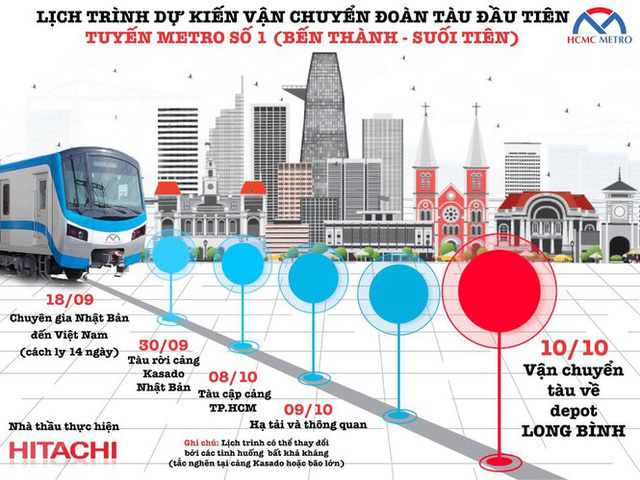 Cận cảnh đoàn tàu metro Bến Thành – Suối Tiên sắp cập cảng TP.HCM - Ảnh 6.