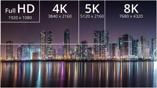 """5 chiếc tivi 8K màn hình """"khủng"""" hạ giá 50% rẻ nhất thị trường, có chiếc ngang dòng 4K - Ảnh 1."""