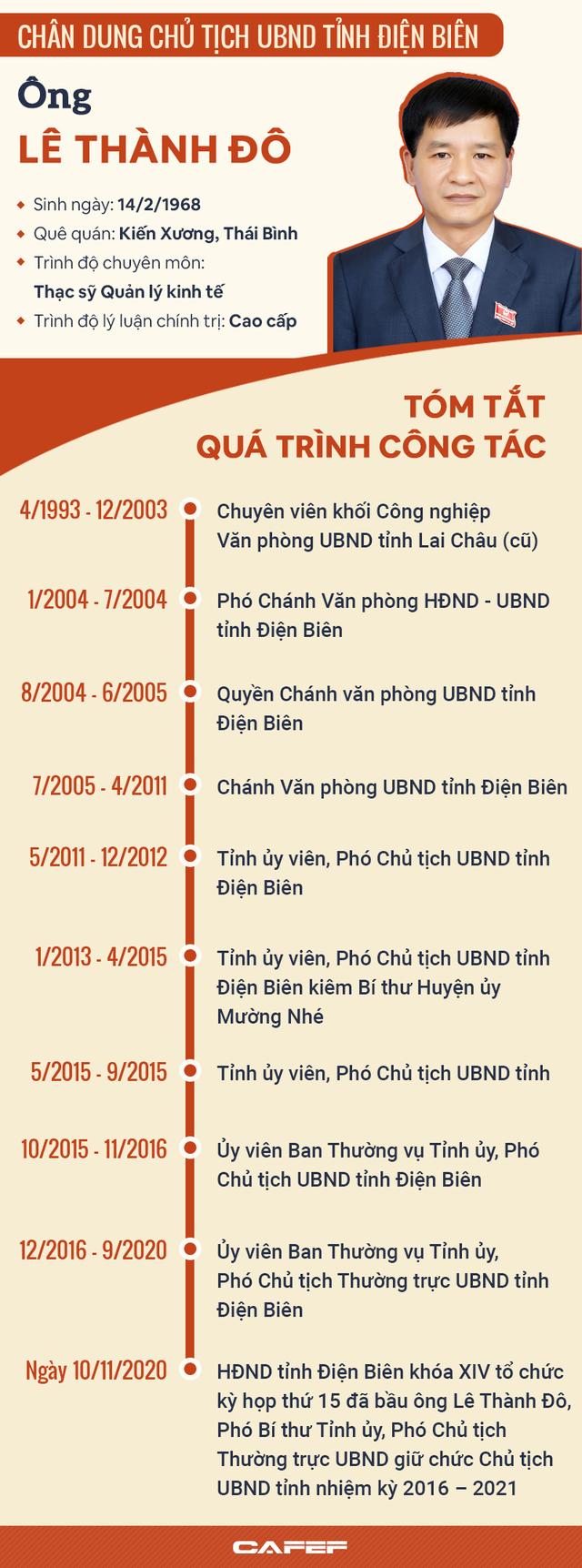 Chân dung Chủ tịch UBND tỉnh Điện Biên Lê Thành Đô   - Ảnh 1.