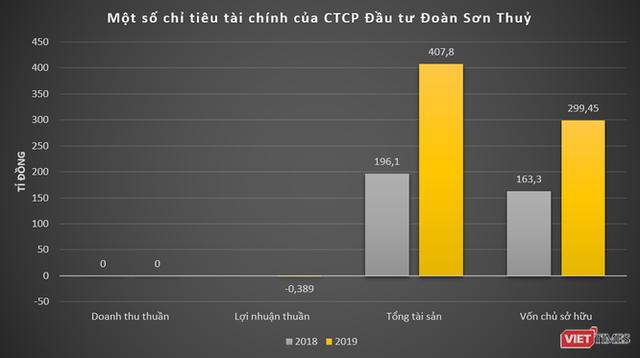 Ai đứng sau dự án 6 tỉ USD Chân Mây LNG? - Ảnh 2.