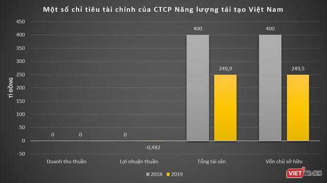 Ai đứng sau dự án 6 tỉ USD Chân Mây LNG? - Ảnh 3.