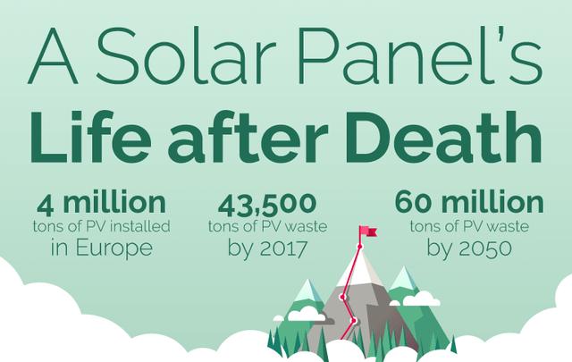 Trả lời câu hỏi của đại biểu Ksor HBơ Khăp: Sau này, pin năng lượng mặt trời dùng để làm gì? - Ảnh 1.