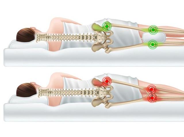 Khi ngủ, kẹp gối ở vị trí này vừa dễ ngủ vừa cực tốt cho sức khoẻ: Tốt nhất cho tuần hoàn máu - Ảnh 3.