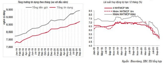 HoREA: Nợ xấu bất động sản trên địa bàn TP.HCM vẫn trong ngưỡng an toàn - Ảnh 1.