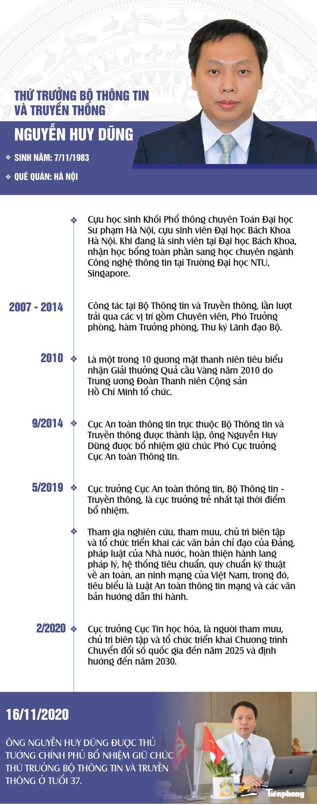 Chân dung ông Nguyễn Huy Dũng-Thứ trưởng trẻ nhất Việt Nam - Ảnh 1.
