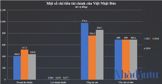 Liên danh Việt Nhật Đức – Tecco đối đầu nhau tại dự án 1.700 tỷ ở Thanh Hóa - Ảnh 2.