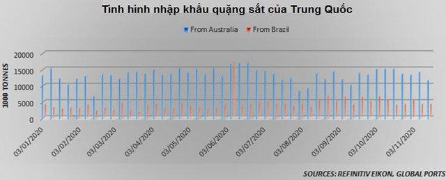 Thị trường ngày 20/11: Giá dầu và vàng lao dốc, gạo Thái Lan cao nhất 2 năm - Ảnh 1.