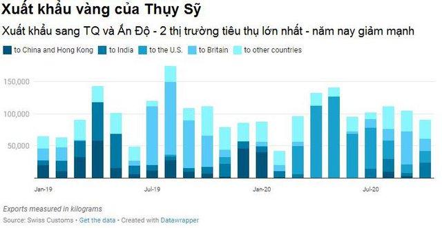Dự báo nhu cầu vàng ở Châu Á còn lâu mới hồi phục hoàn toàn - Ảnh 1.
