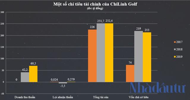 Sau 3 năm dính đại án GPBank, sân golf Chí Linh 'lột xác', được định giá gần nửa nghìn tỷ đồng - Ảnh 1.
