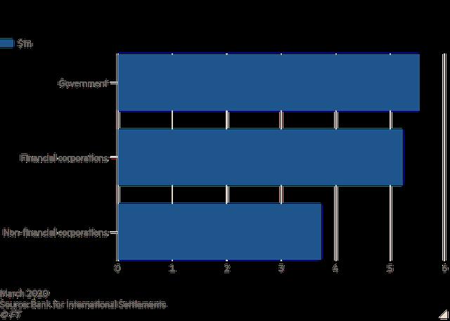 Các doanh nghiệp nhà nước vỡ nợ dây chuyền, thị trường tài chính Trung Quốc chịu áp lực lớn - Ảnh 1.