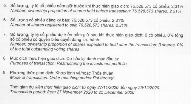 Quỹ PENM đăng ký bán toàn bộ 76,5 triệu cổ phiếu HPG, ông Trần Đình Long sẽ chi khoảng 900 tỷ mua thoả thuận 24 triệu cổ phiếu từ Phó Chủ tịch HĐQT - Ảnh 1.