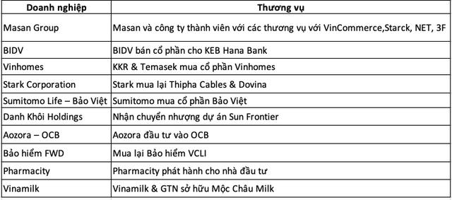 Doanh nghiệp Nhật Bản sẽ tiếp tục đẩy mạnh hoạt động M&A tại Việt Nam - Ảnh 1.