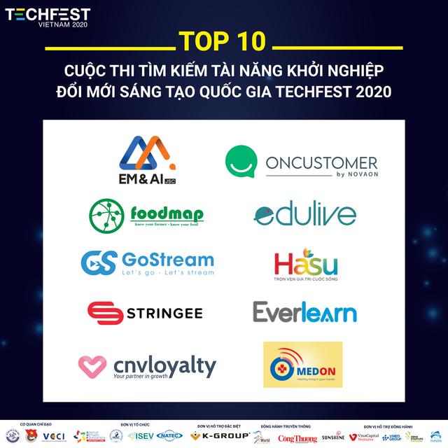 Lộ diện 10 startup vào vòng Chung kết Techfest 2020 - Ảnh 1.